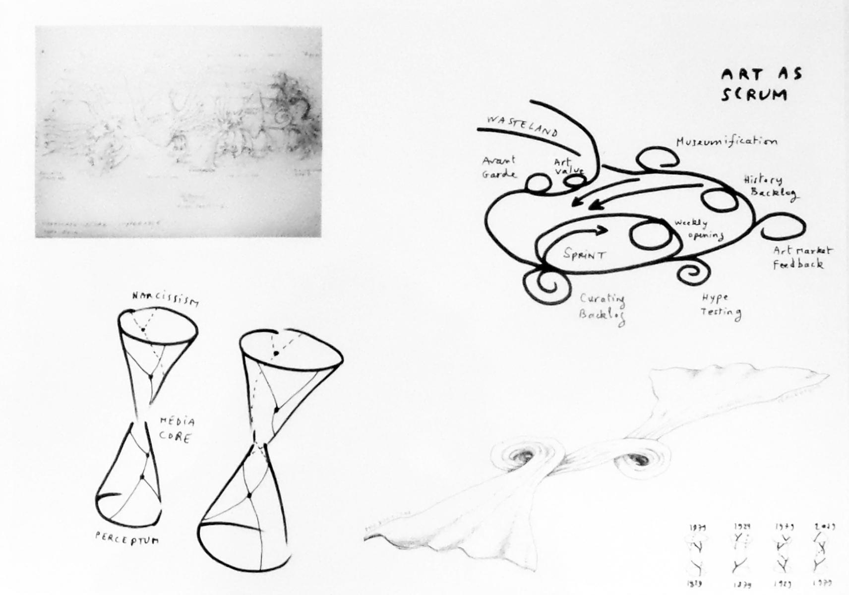 BRUNO art-as-scrumARTJAWS