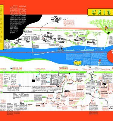 BDEversoCRISIS2006_ARTJAWS