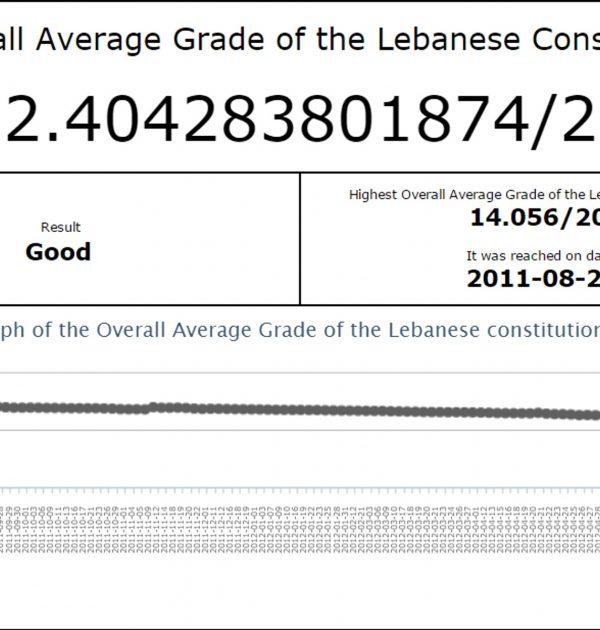 ricardombarkho_Grading_the_Lebanese_Constitutiton__artjaws